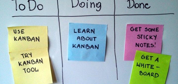 Metodo Kanban