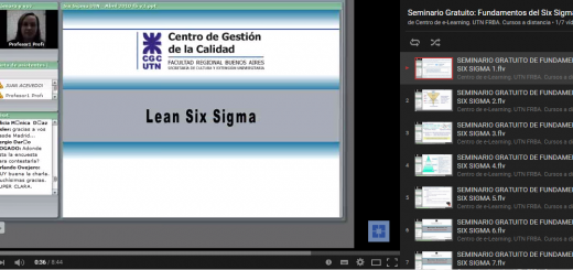 Fundamentos del Six Sigma