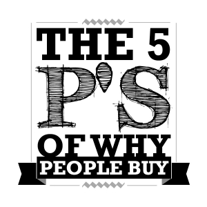 The5ps-manufacturing